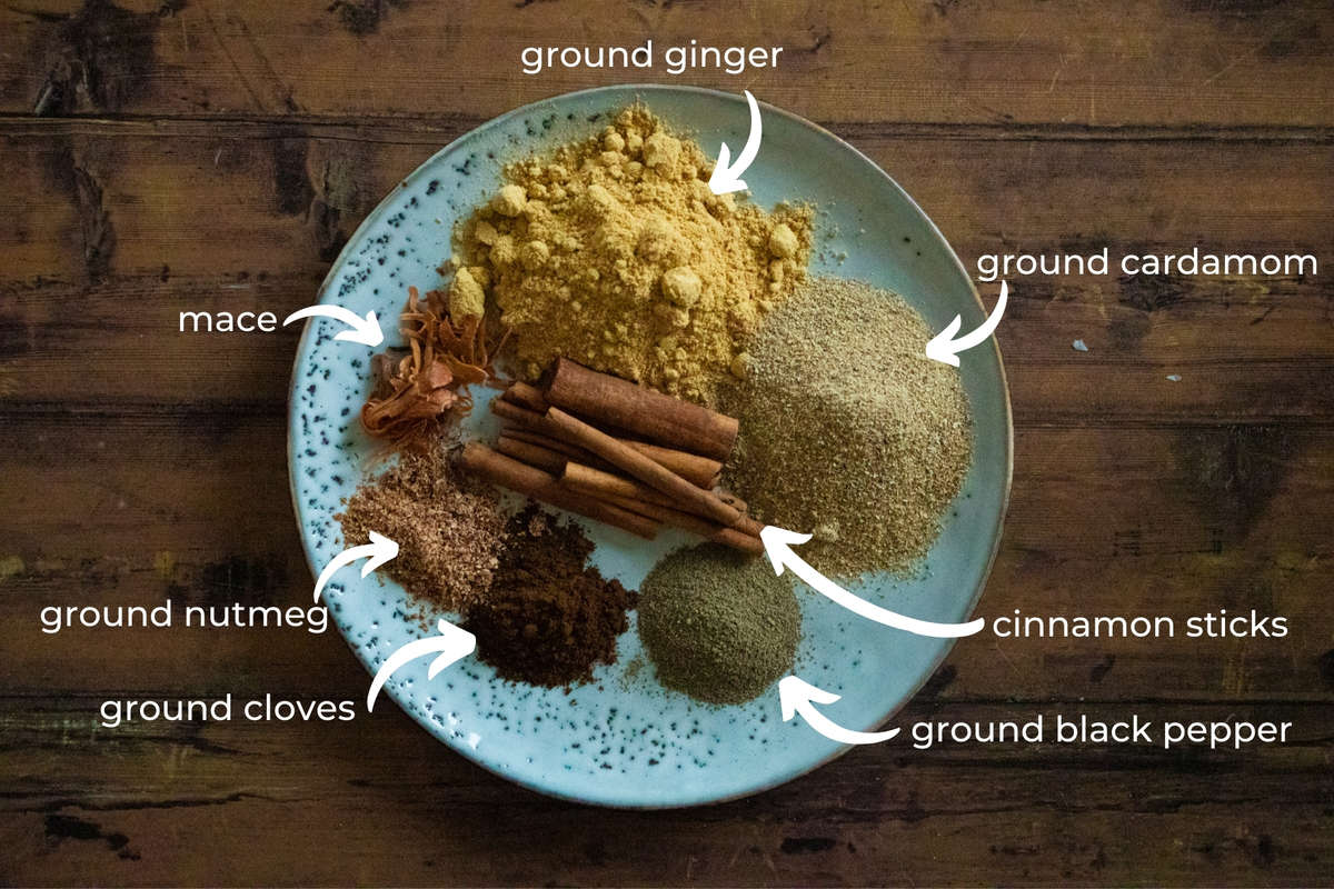 ingredients for chai latte mix